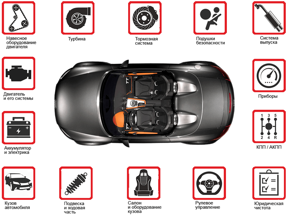 Купить авто в кредит с первоначальным взносом